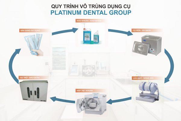 Quy trình vô trùng dụng cụ tại nha khoa Platinum